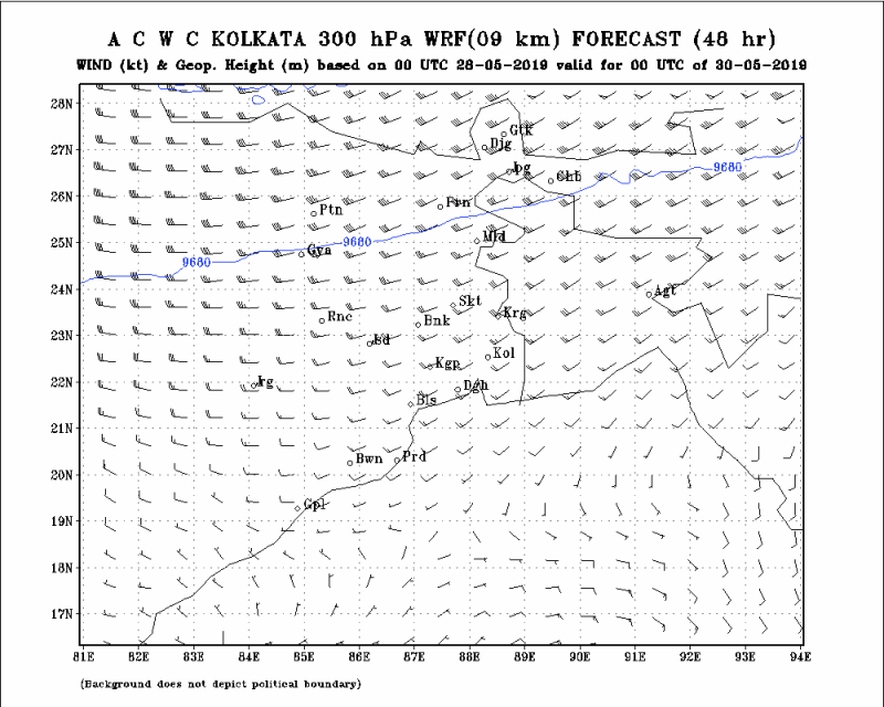 300 HPa Wind and GPM